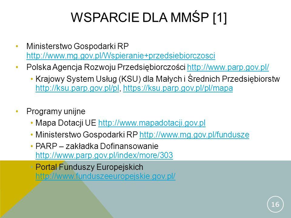 Wsparcie dla mmśp [1]Ministerstwo Gospodarki RP http://www.mg.gov.pl/Wspieranie+przedsiebiorczosci.
